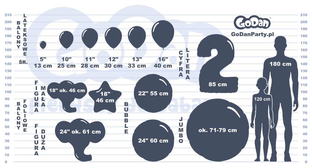 Rozmiary balonów lateksowych i foliowych do cennika pompowania balonów helem